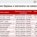 Üsküp Büyükelçiliği'nden Makedonya Hükümeti'ne FETÖ Kınaması