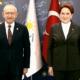 Muhalefet Liderlerinden Erken Seçim Çağrısı