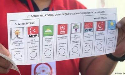 Kemal Özkiraz Avrasya ittifak anket